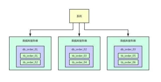 分库3.webp.jpg